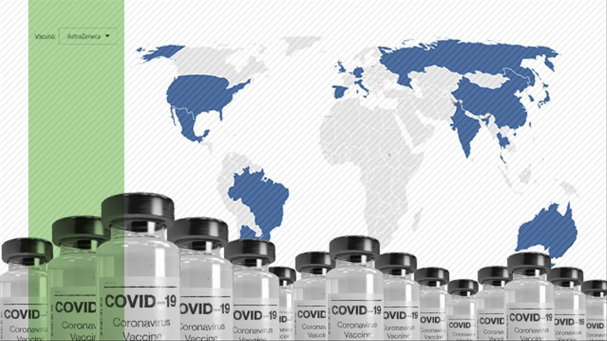 Radiografía de la fabricación de vacunas: 35 países concentran la producción de las principales dosis contra el coronavirus