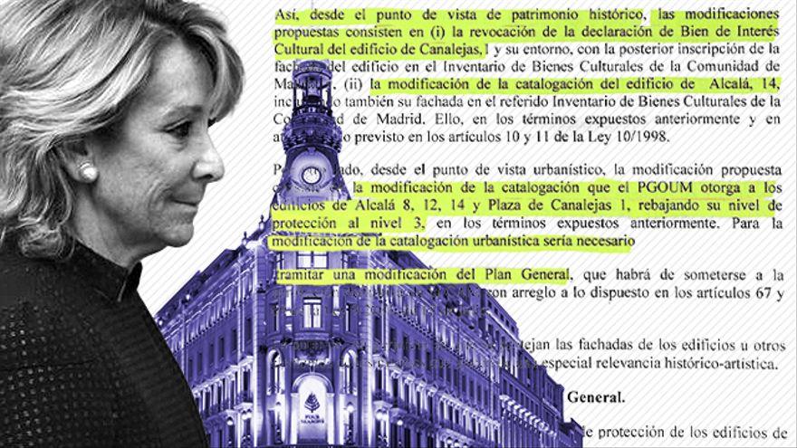 Un Goya por Canalejas, los intereses cruzados de Esperanza Aguirre y Villar Mir